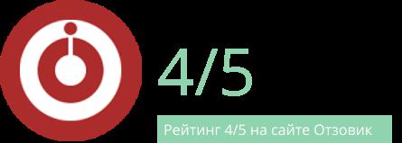 Рейтинг Отзовик
